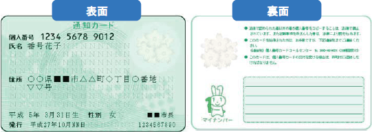 mynumber_tsuuchicard