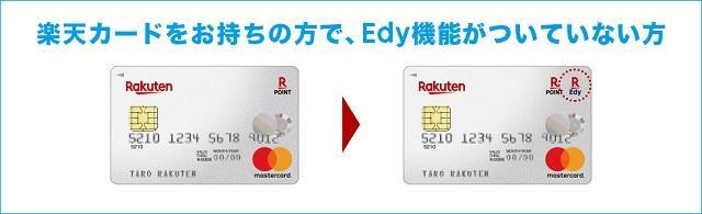 楽天カード,Edy機能付き楽天カード