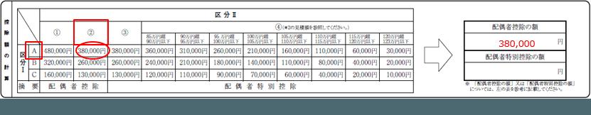 令和元年分給与所得者の配偶者控除等申告書 記入例