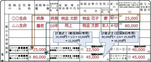 令和元年分給与所得者の保険料控除申告書 記入例