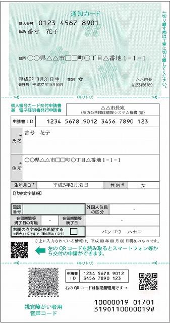 通知カードと交付申請書