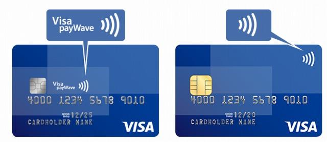 Visaのタッチ決済 対応カードマーク
