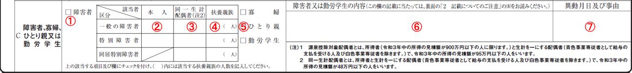 扶養控除等申告書 令和3年分