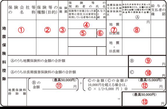 保険料控除申告書 令和2年分
