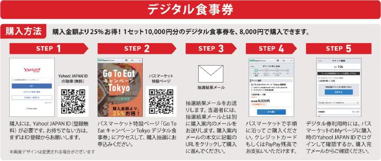 Go To Eat 東京 デジタル