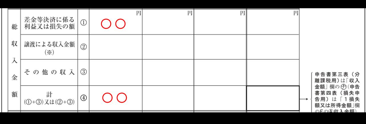 先物取引に係る雑所得の金額の計算明細書②