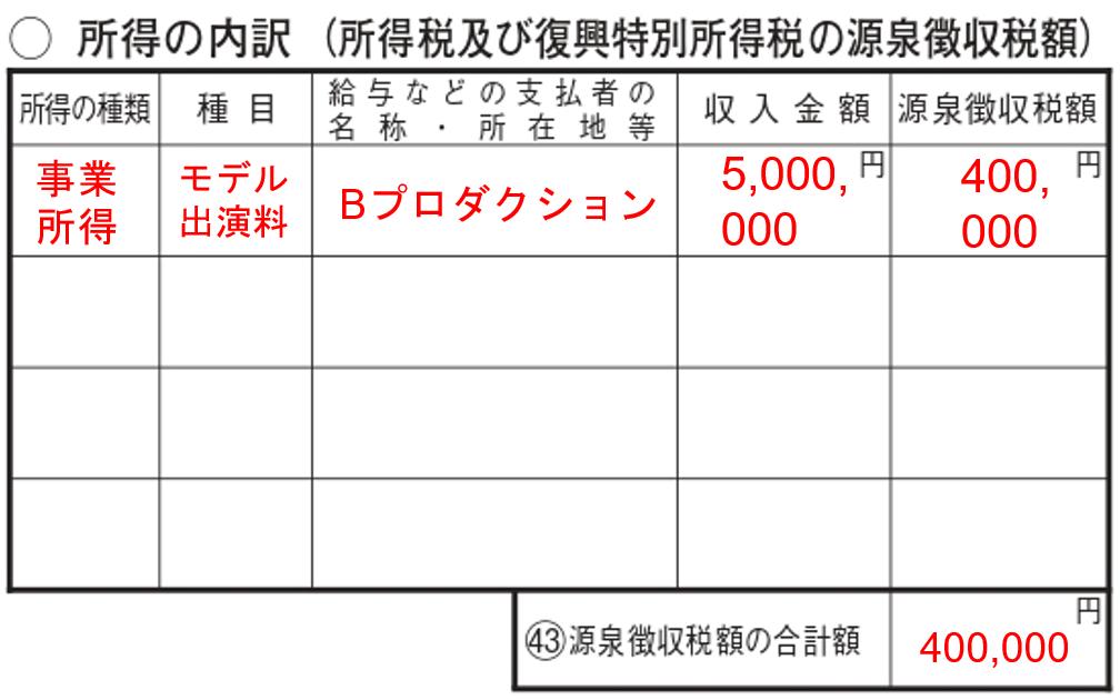 業務委託 事業 第二表