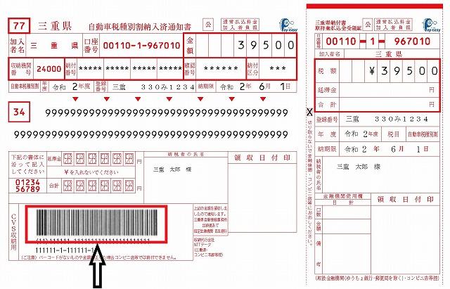 自動車税請求書(三重県HPより引用)
