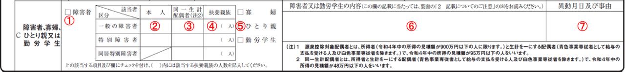 扶養控除等申告書 令和4年分